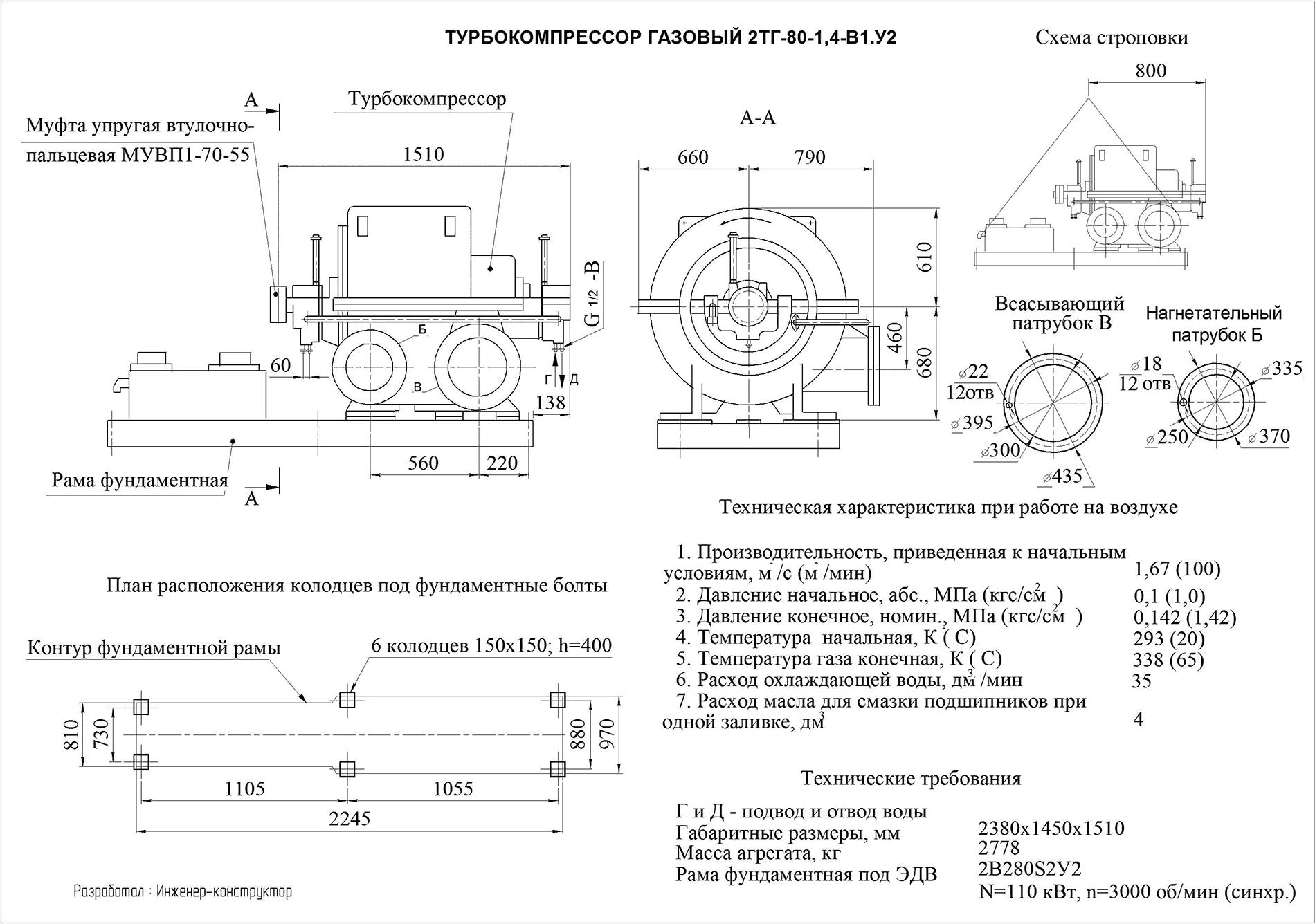 Турбокомпрессор многоступенчатый газовый 2ТГ-80-1,4М2-В1У2