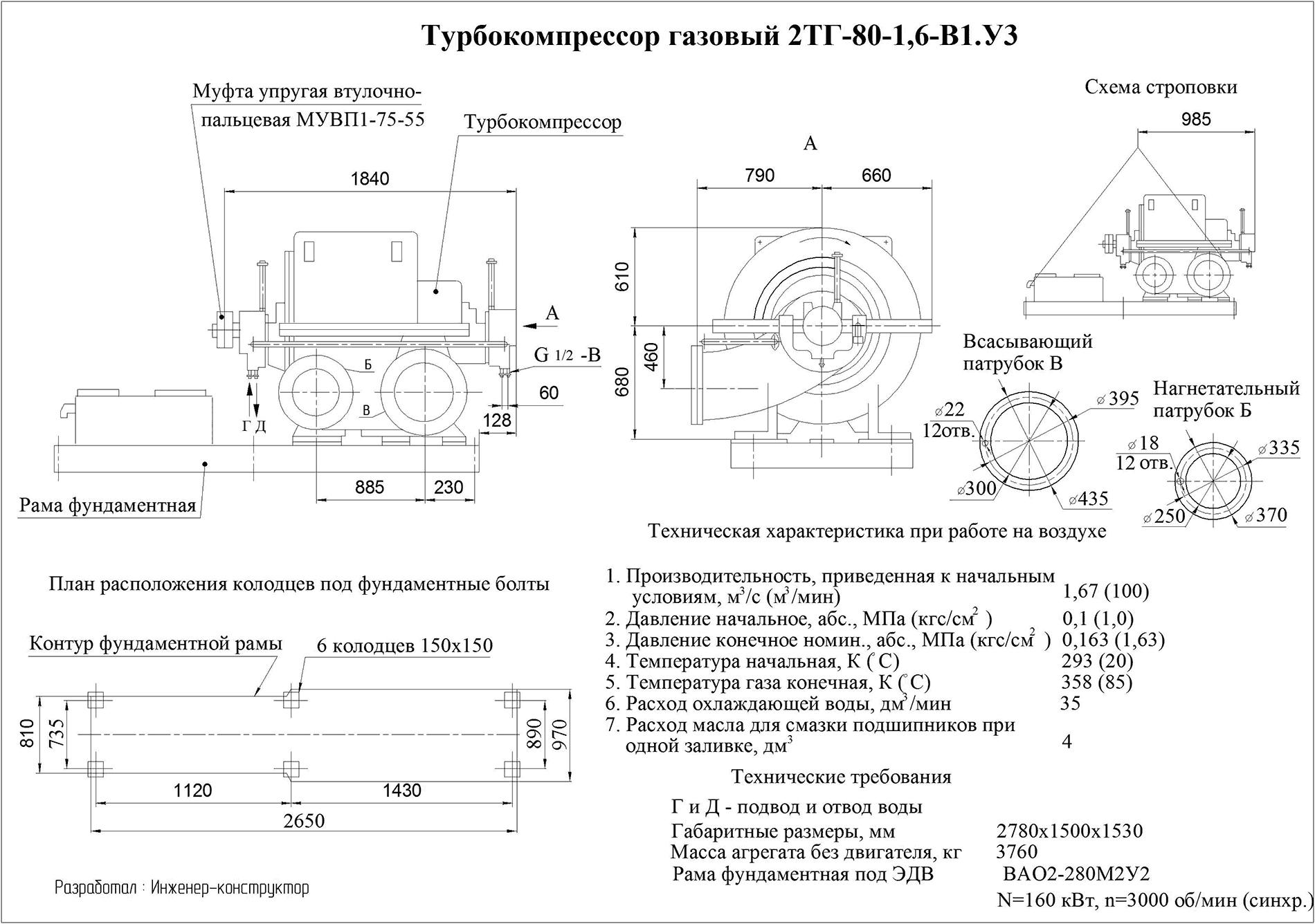 Турбокомпрессор многоступенчатый газовый 2ТГ-80-1,6М1-В1У2