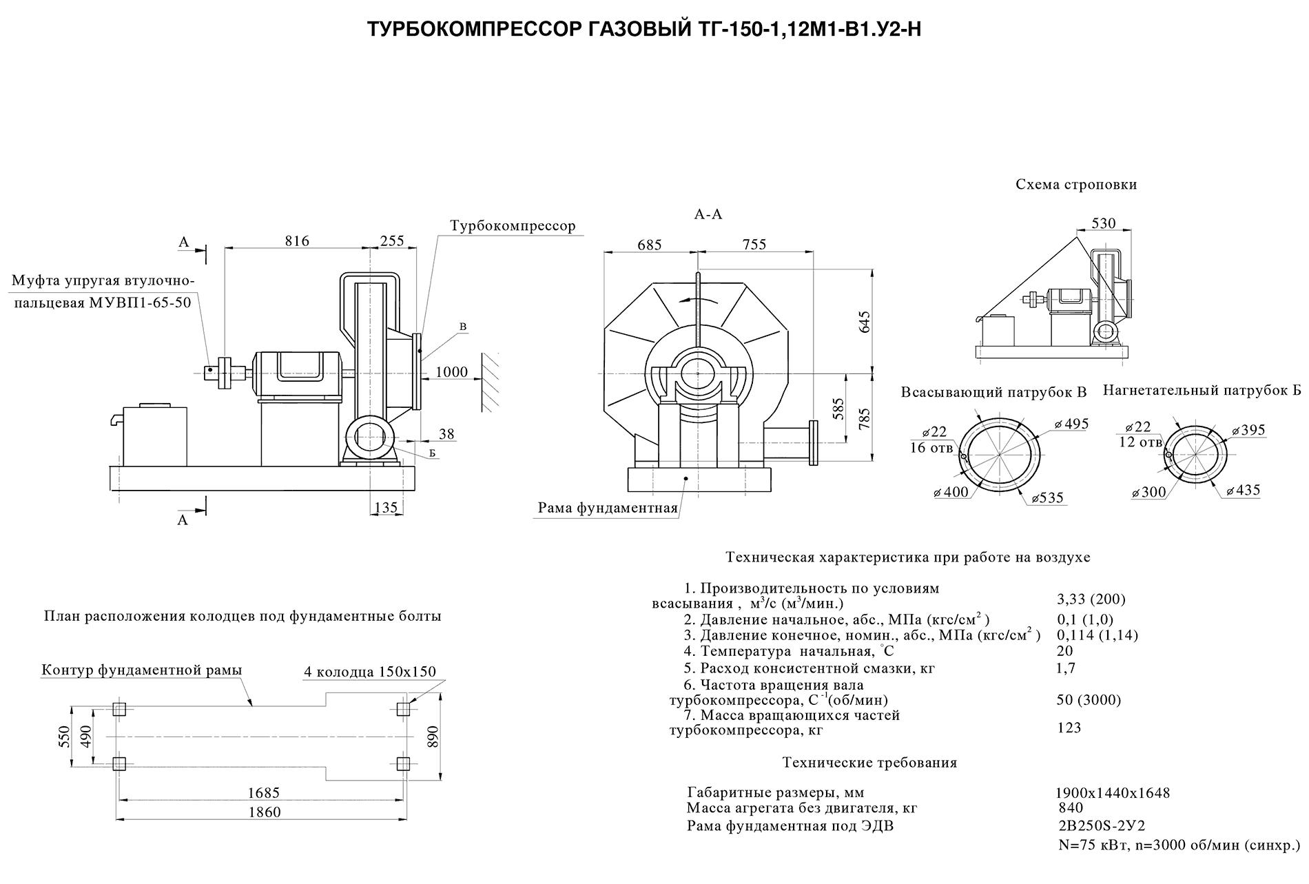 Турбокомпрессор одноступенчатый воздушный 3ТВ-150-1,12М1-01