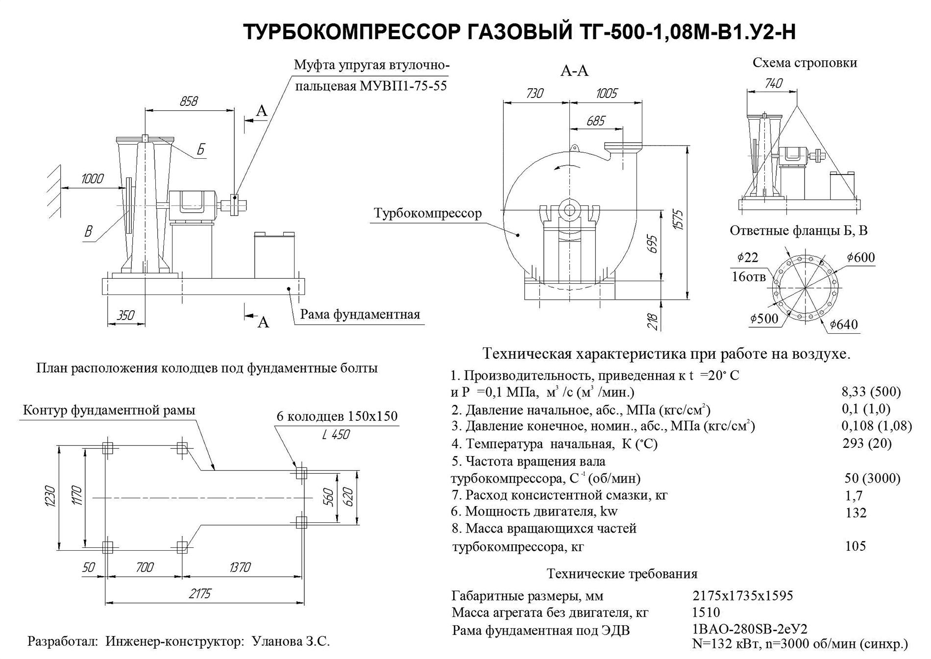 Турбокомпрессор одноступенчатый газовый ТГ-500-1,08М1-В1