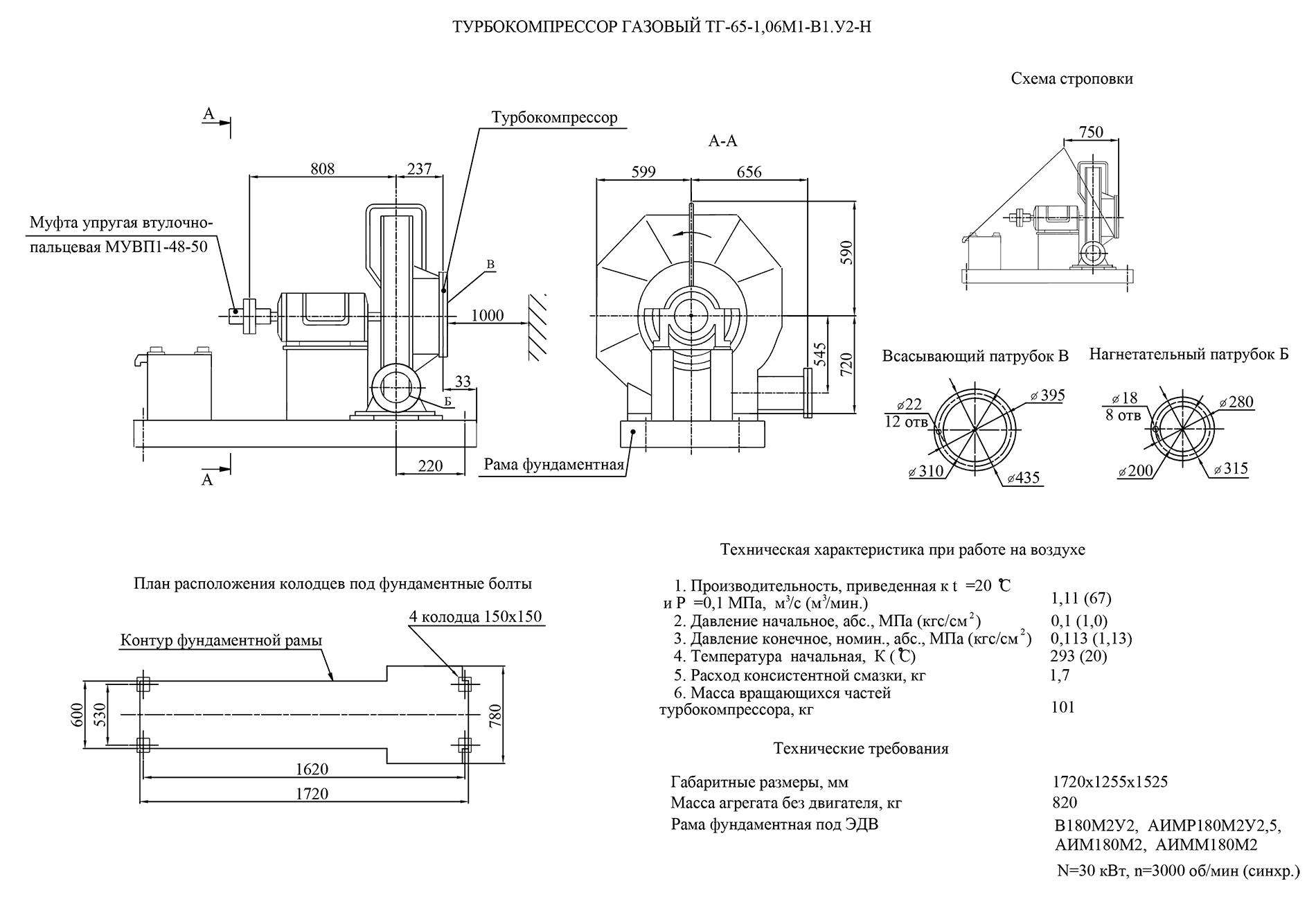 Турбокомпрессор одноступенчатый газовый ТГ-65-1,06М1-В1