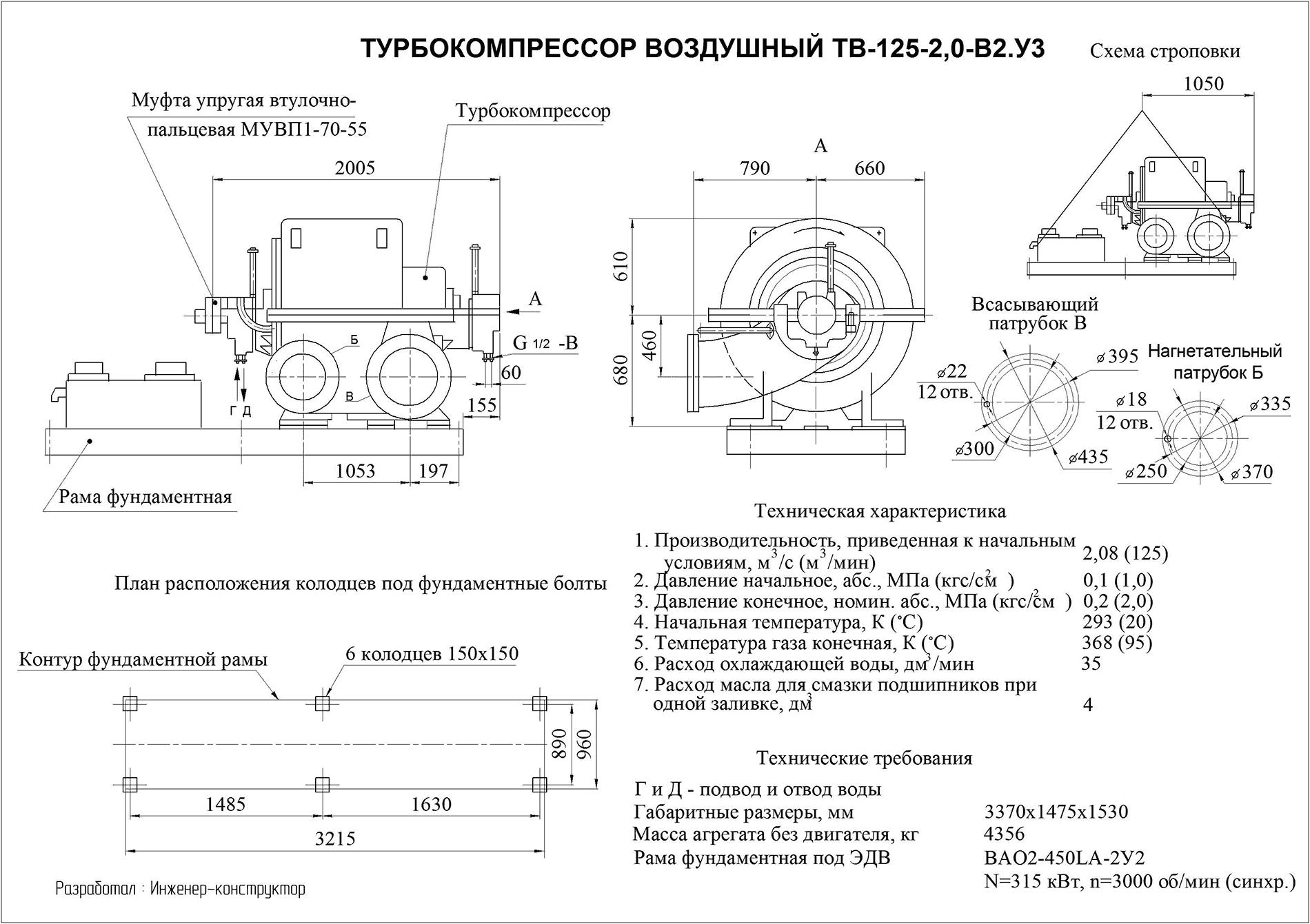 Турбокомпрессор одноступенчатый воздушный ТВ-125-5,5