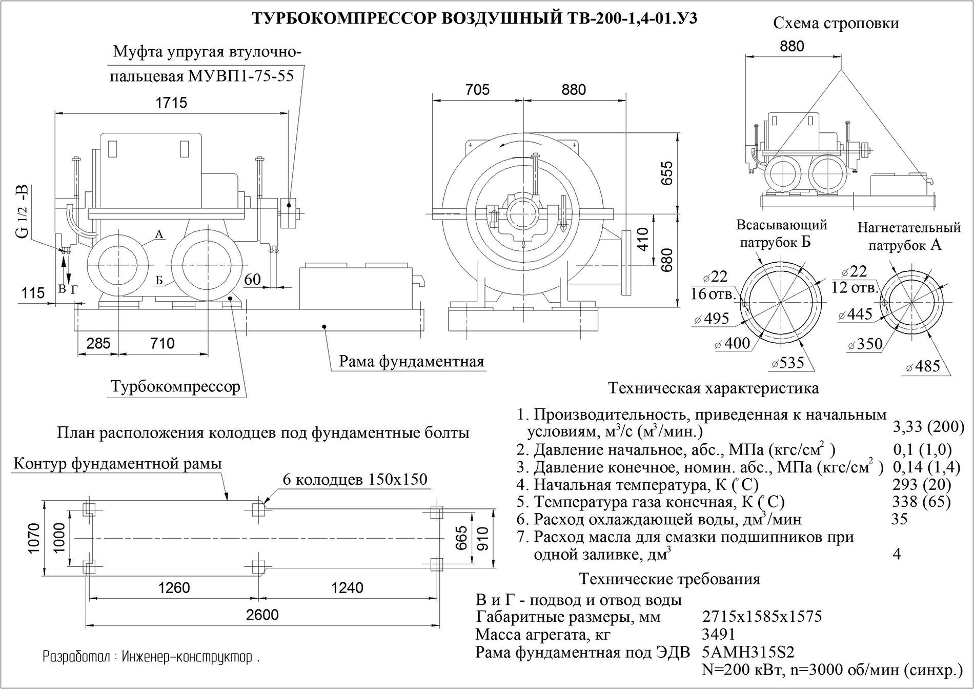 Турбокомпрессор многоступенчатый воздушный ТВ-200-1,4-01У3