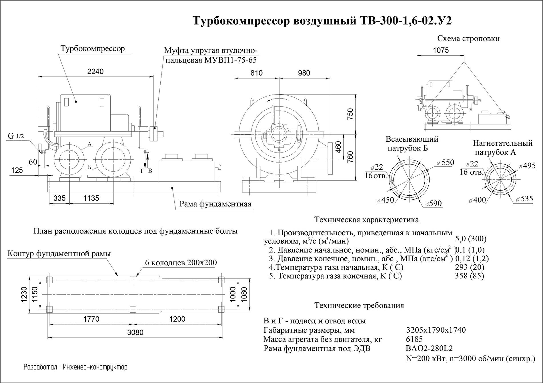 Турбокомпрессор многоступенчатый воздушный TB-300-1,6-02У1
