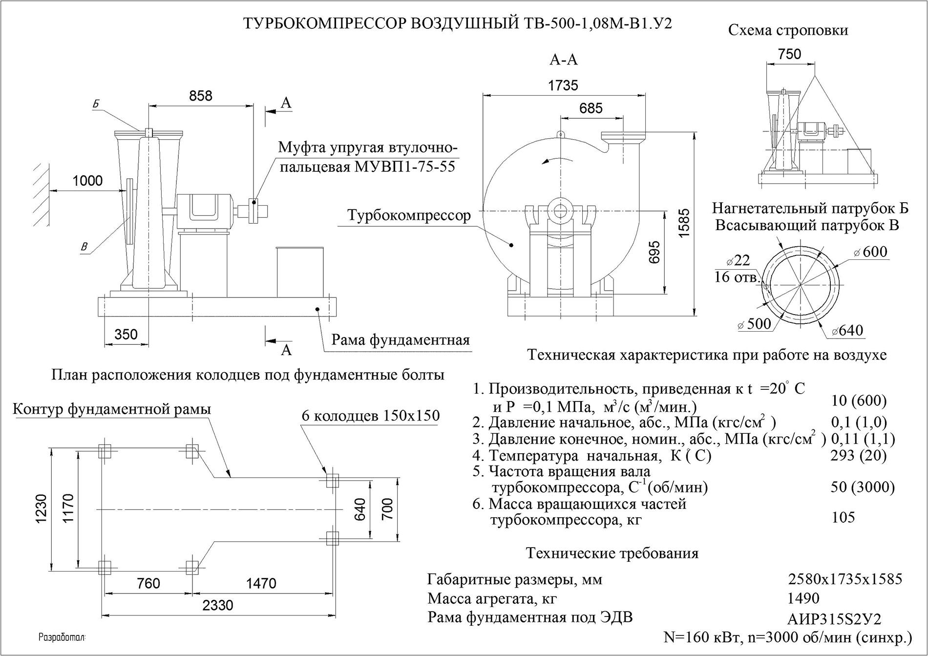 Турбокомпрессор одноступенчаты ТВ-500-1,08