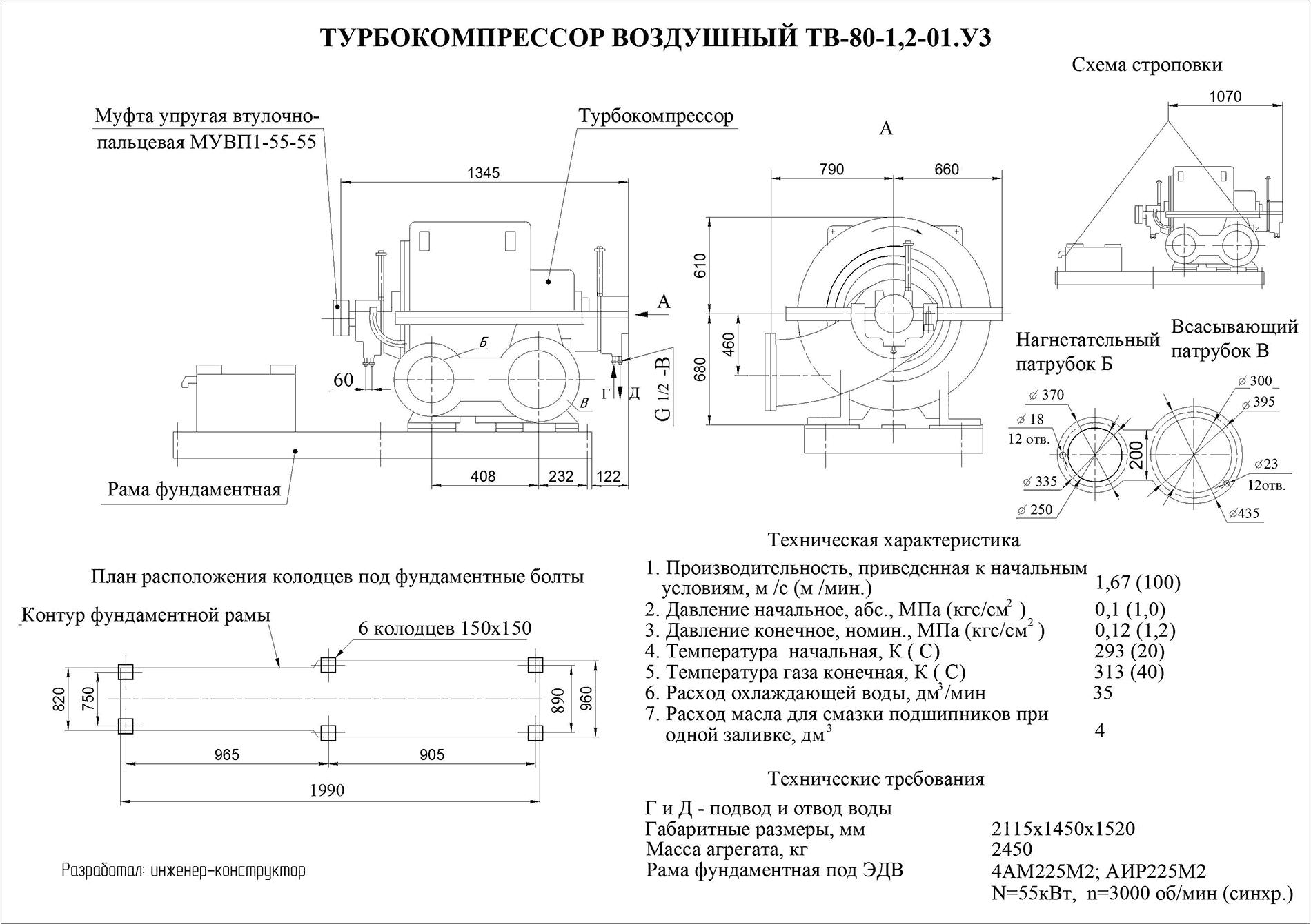 Турбокомпрессор многоступенчатый воздушный ТВ-80-1,2-01У3