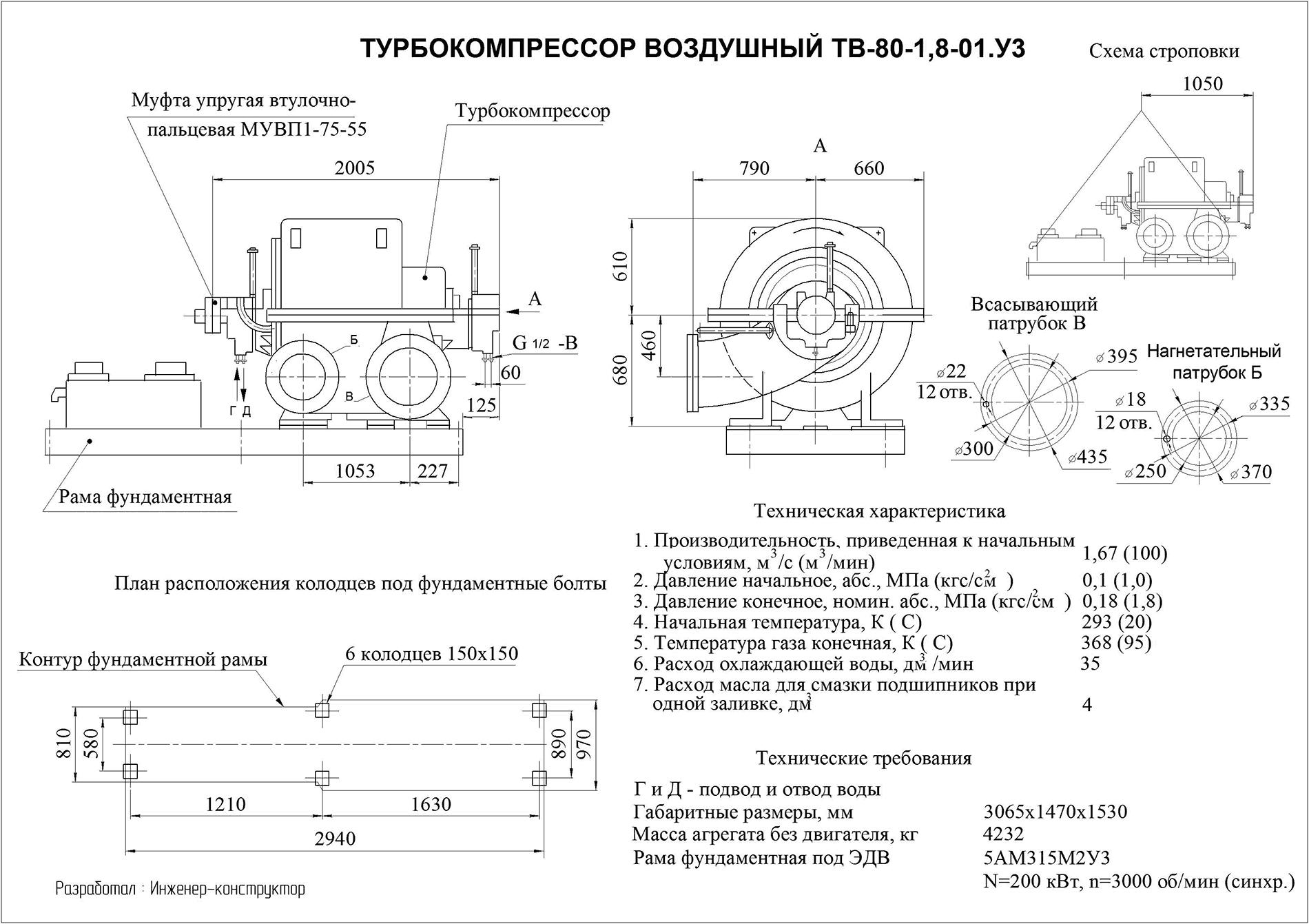 Турбокомпрессор многоступенчатый воздушный ТВ-80-1,8-01У3