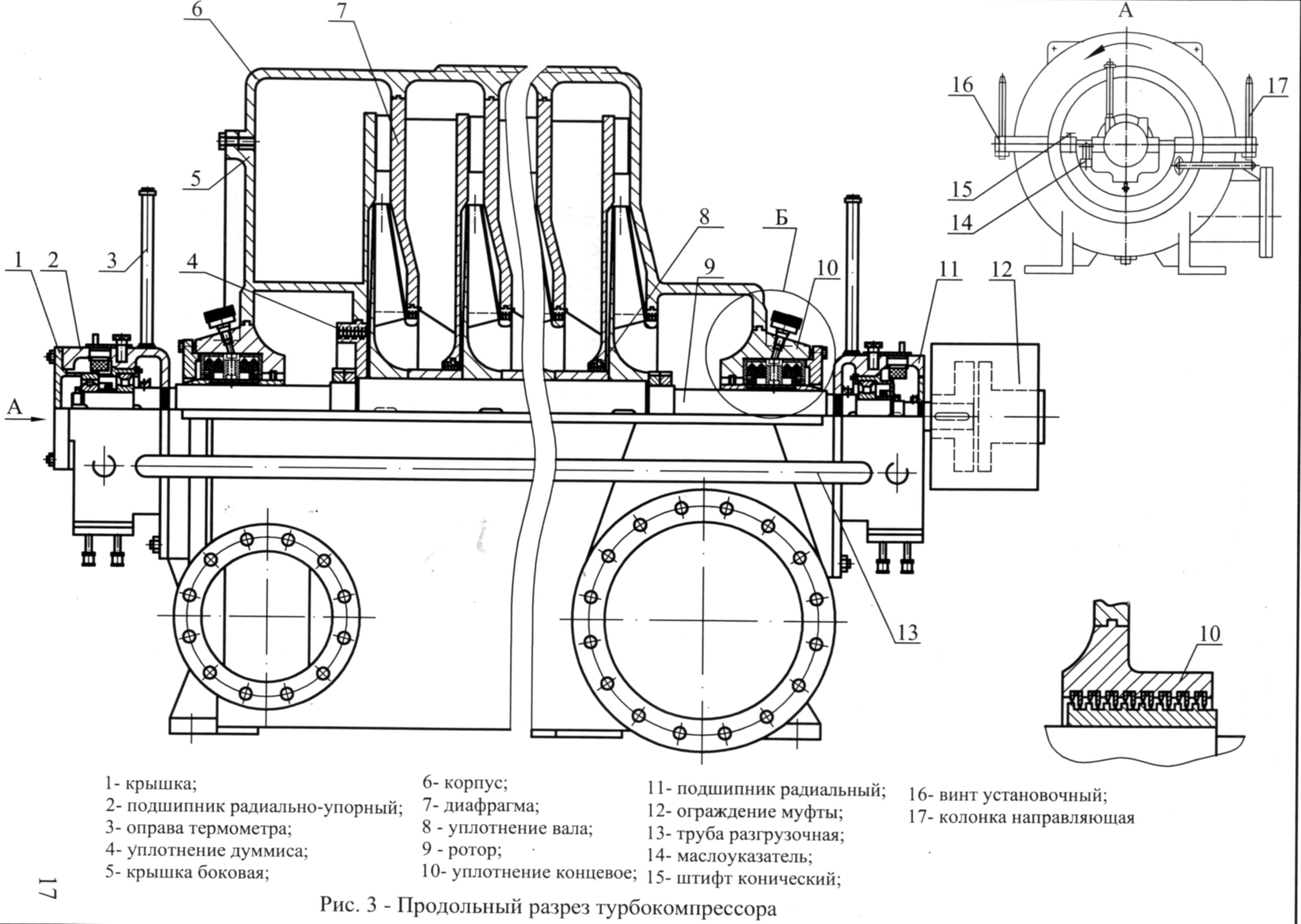 Список запасных частей турбогазодувки ТГ-170-1,7